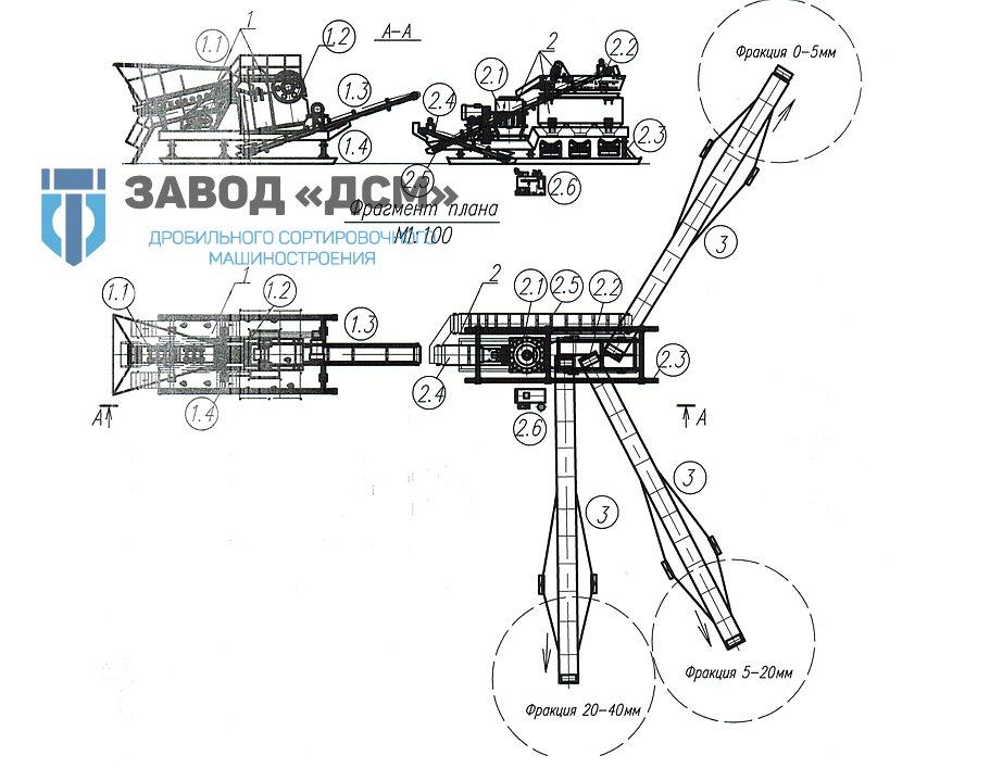 Дробильно-сортировочная установка ПДСУ-60 (ДСУ-60)