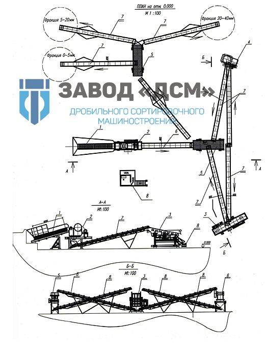Дробильно-сортировочная установка ДСУ-90; ПДСУ-90