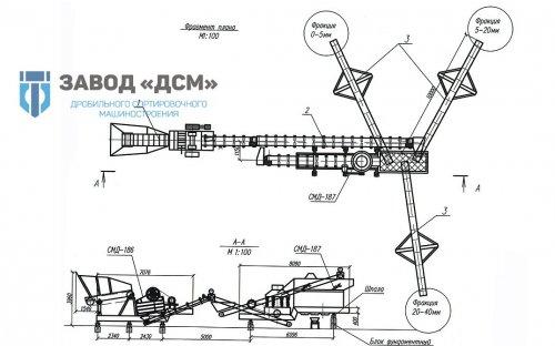 Дробильно-сортировочная линия ПДСУ-30. Схема